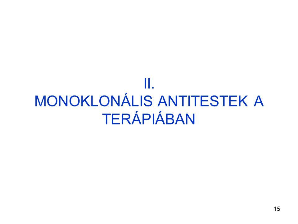 15 II. MONOKLONÁLIS ANTITESTEK A TERÁPIÁBAN