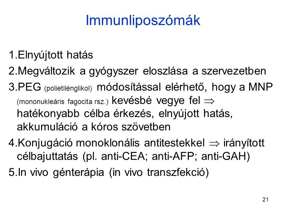 21 Immunliposzómák 1.Elnyújtott hatás 2.Megváltozik a gyógyszer eloszlása a szervezetben 3.PEG (polietilénglikol) módosítással elérhető, hogy a MNP (mononukleáris fagocita rsz.) kevésbé vegye fel  hatékonyabb célba érkezés, elnyújott hatás, akkumuláció a kóros szövetben 4.Konjugáció monoklonális antitestekkel  irányított célbajuttatás (pl.