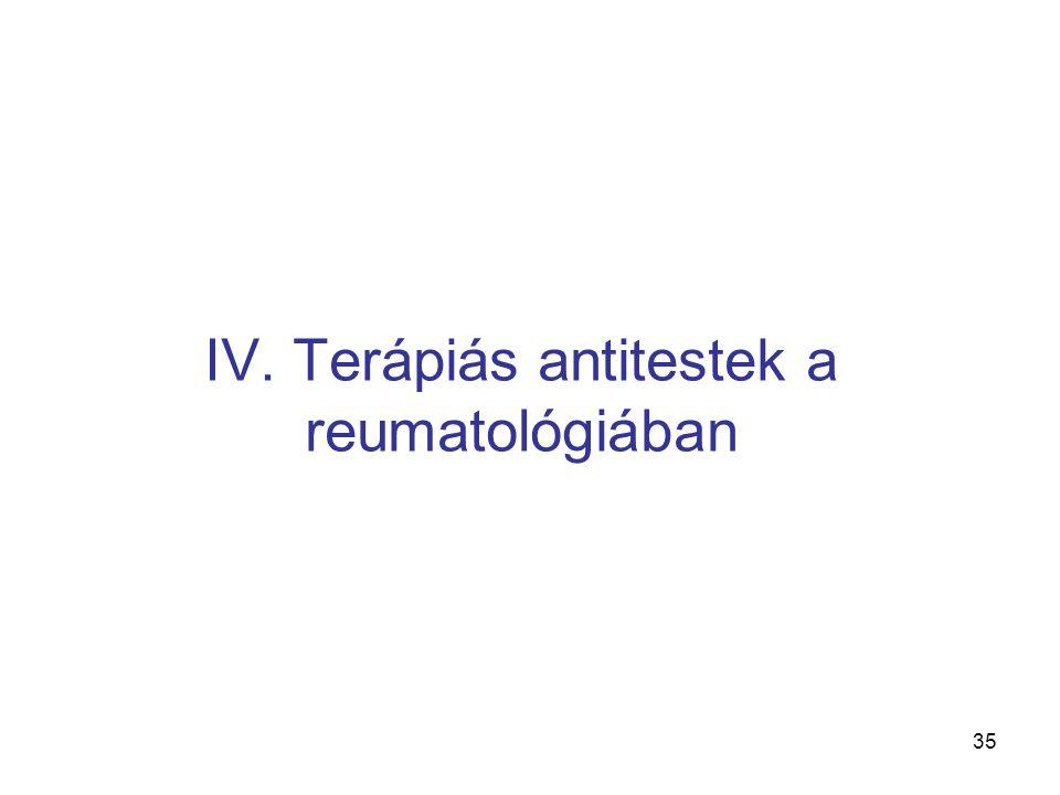 35 IV. Terápiás antitestek a reumatológiában