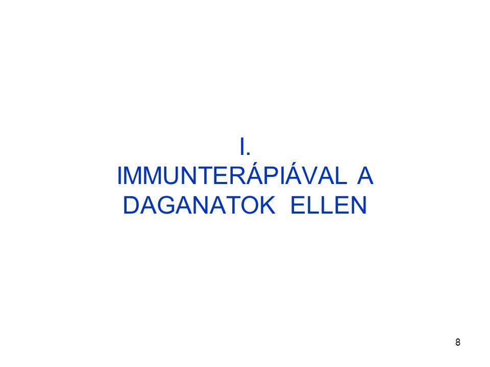 49 Extracelluláris Intacelluláris Sejt membrán Abatacept szerkezete CTLA-4 (CTLA-4Ig) IgG1 IgG1 = immunoglobulin G1.