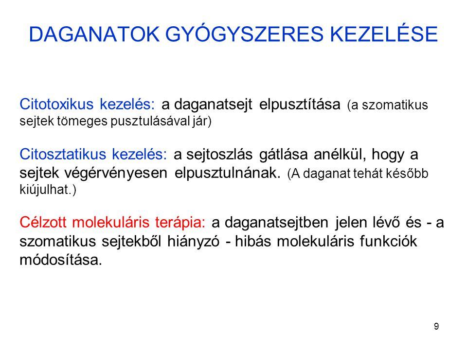 20 A monoklonális antitestek hatásmechanizmusai III.