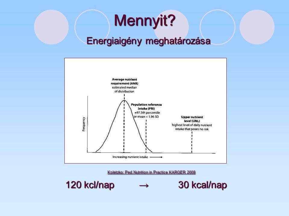 Mennyit? Energiaigény meghatározása Energiaigény meghatározása Koletzko: Ped.Nutrition in Practice KARGER 2008 Koletzko: Ped.Nutrition in Practice KAR