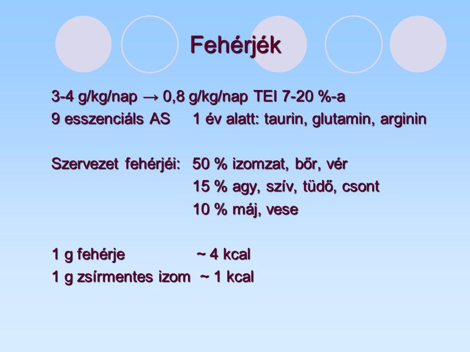 Fehérjék 3-4 g/kg/nap → 0,8 g/kg/nap TEI 7-20 %-a 9 esszenciáls AS1 év alatt: taurin, glutamin, arginin Szervezet fehérjéi:50 % izomzat, bőr, vér 15 % agy, szív, tüdő, csont 10 % máj, vese 1 g fehérje ~ 4 kcal 1 g zsírmentes izom ~ 1 kcal