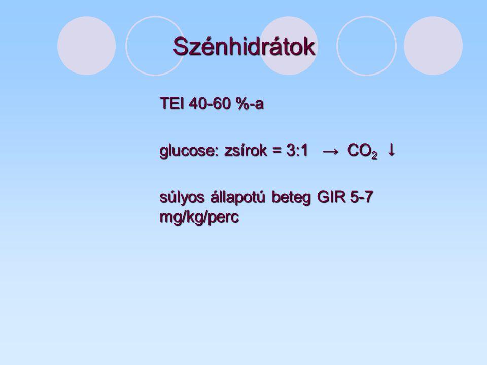 Szénhidrátok TEI 40-60 %-a glucose: zsírok = 3:1 → CO 2  súlyos állapotú beteg GIR 5-7 mg/kg/perc