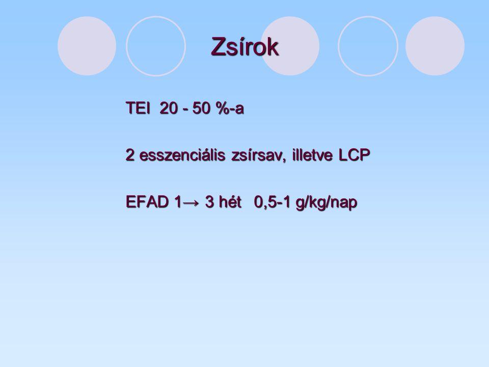 Zsírok TEI 20 - 50 %-a 2 esszenciális zsírsav, illetve LCP EFAD 1→3 hét0,5-1 g/kg/nap