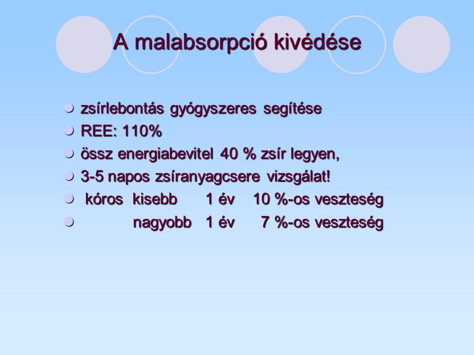 A malabsorpció kivédése zsírlebontás gyógyszeres segítése zsírlebontás gyógyszeres segítése REE: 110% REE: 110% össz energiabevitel 40 % zsír legyen, össz energiabevitel 40 % zsír legyen, 3-5 napos zsíranyagcsere vizsgálat.