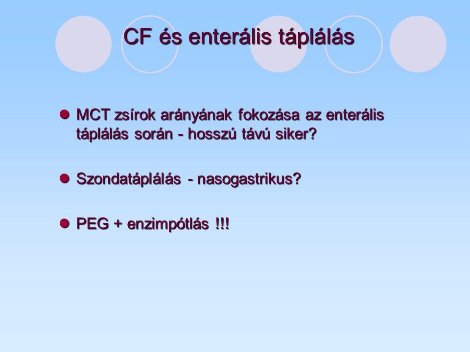 CF és enterális táplálás MCT zsírok arányának fokozása az enterális táplálás során - hosszú távú siker.