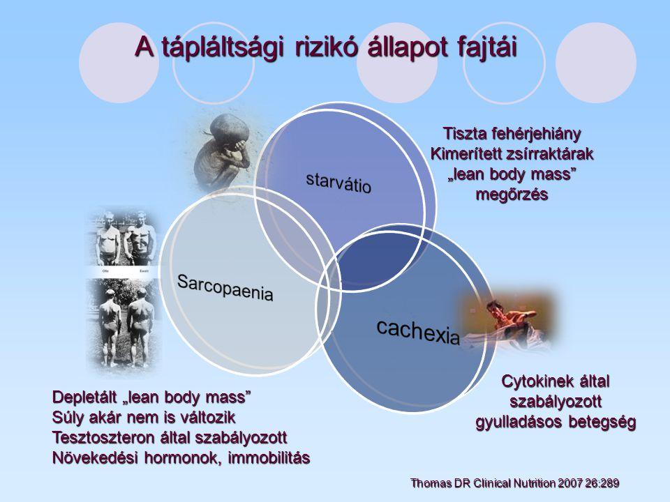 """A tápláltsági rizikó állapot fajtái Cytokinek által szabályozott gyulladásos betegség Tiszta fehérjehiány Kimerített zsírraktárak """"lean body mass megőrzés Depletált """"lean body mass Súly akár nem is változik Tesztoszteron által szabályozott Növekedési hormonok, immobilitás Thomas DR Clinical Nutrition 2007 26:289"""