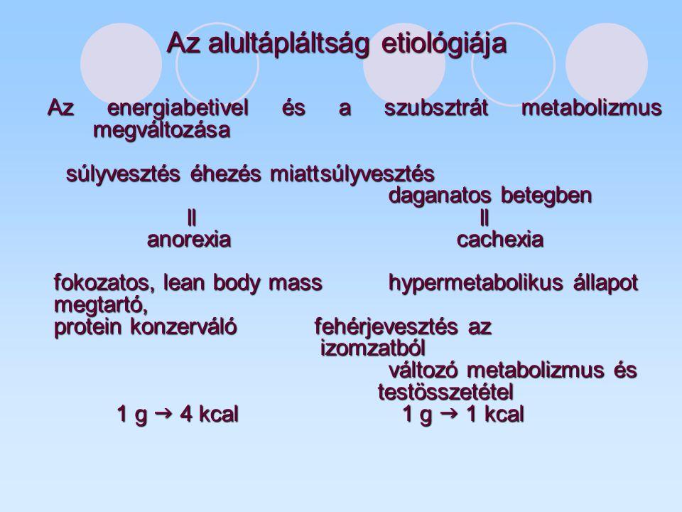 Az alultápláltság etiológiája Az energiabetivel és a szubsztrát metabolizmus megváltozása súlyvesztés éhezés miattsúlyvesztés súlyvesztés éhezés miattsúlyvesztés daganatos betegben daganatos betegben ॥ ॥ anorexia cachexia anorexia cachexia fokozatos, lean body mass hypermetabolikus állapot fokozatos, lean body mass hypermetabolikus állapot megtartó, megtartó, protein konzerváló fehérjevesztés az izomzatból protein konzerváló fehérjevesztés az izomzatból változó metabolizmus és testösszetétel testösszetétel 1 g  4 kcal 1 g  1 kcal