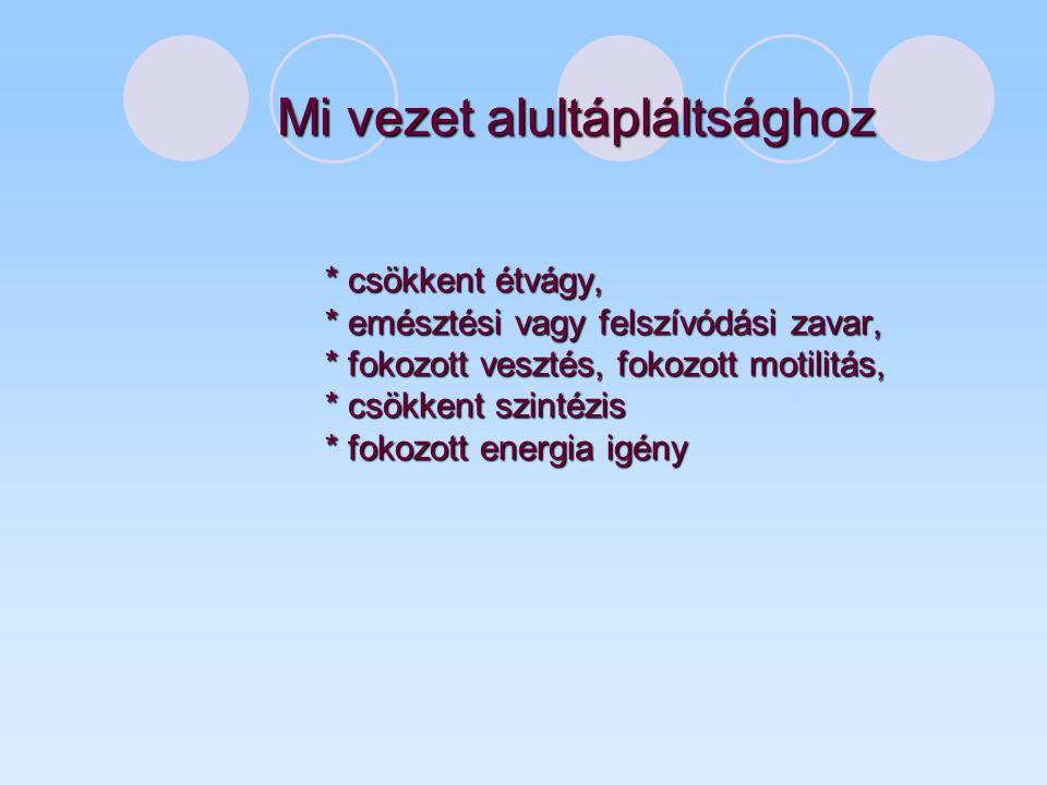 Mi vezet alultápláltsághoz * csökkent étvágy, * emésztési vagy felszívódási zavar, * fokozott vesztés, fokozott motilitás, * csökkent szintézis * fokozott energia igény