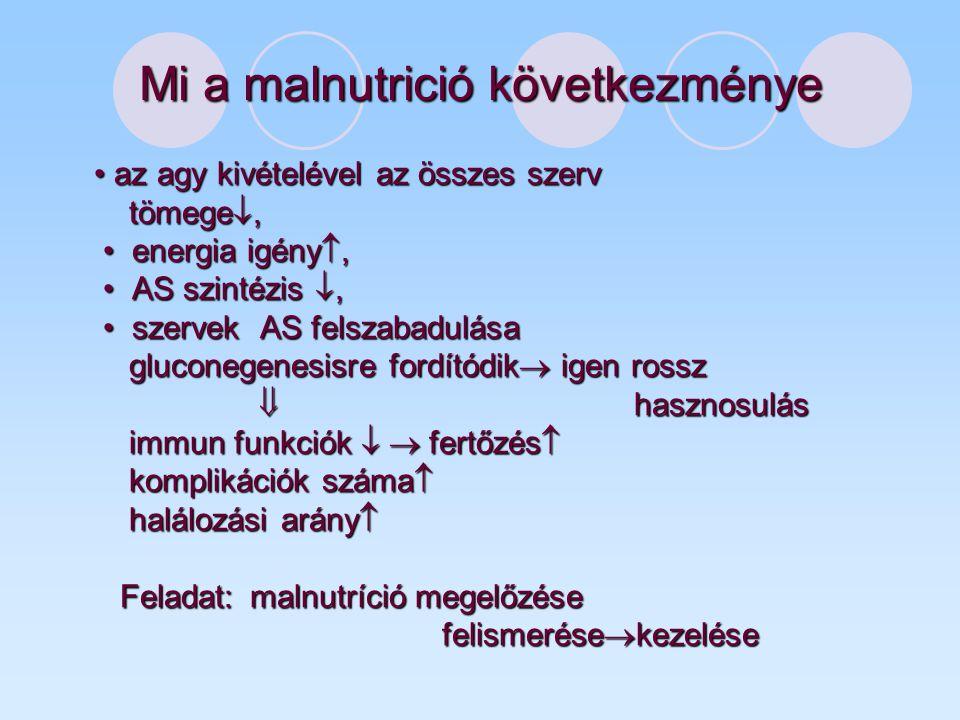 Mi a malnutrició következménye az agy kivételével az összes szerv tömege , energia igény , AS szintézis , szervek AS felszabadulása gluconegenesisre fordítódik  igen rossz  hasznosulás immun funkciók   fertőzés  komplikációk száma  halálozási arány  Feladat: malnutríció megelőzése felismerése  kezelése az agy kivételével az összes szerv tömege , energia igény , AS szintézis , szervek AS felszabadulása gluconegenesisre fordítódik  igen rossz  hasznosulás immun funkciók   fertőzés  komplikációk száma  halálozási arány  Feladat: malnutríció megelőzése felismerése  kezelése