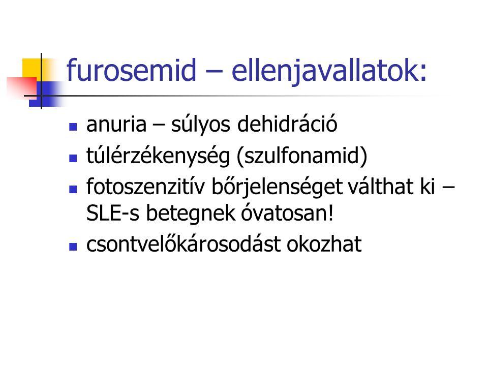 furosemid – ellenjavallatok: anuria – súlyos dehidráció túlérzékenység (szulfonamid) fotoszenzitív bőrjelenséget válthat ki – SLE-s betegnek óvatosan!