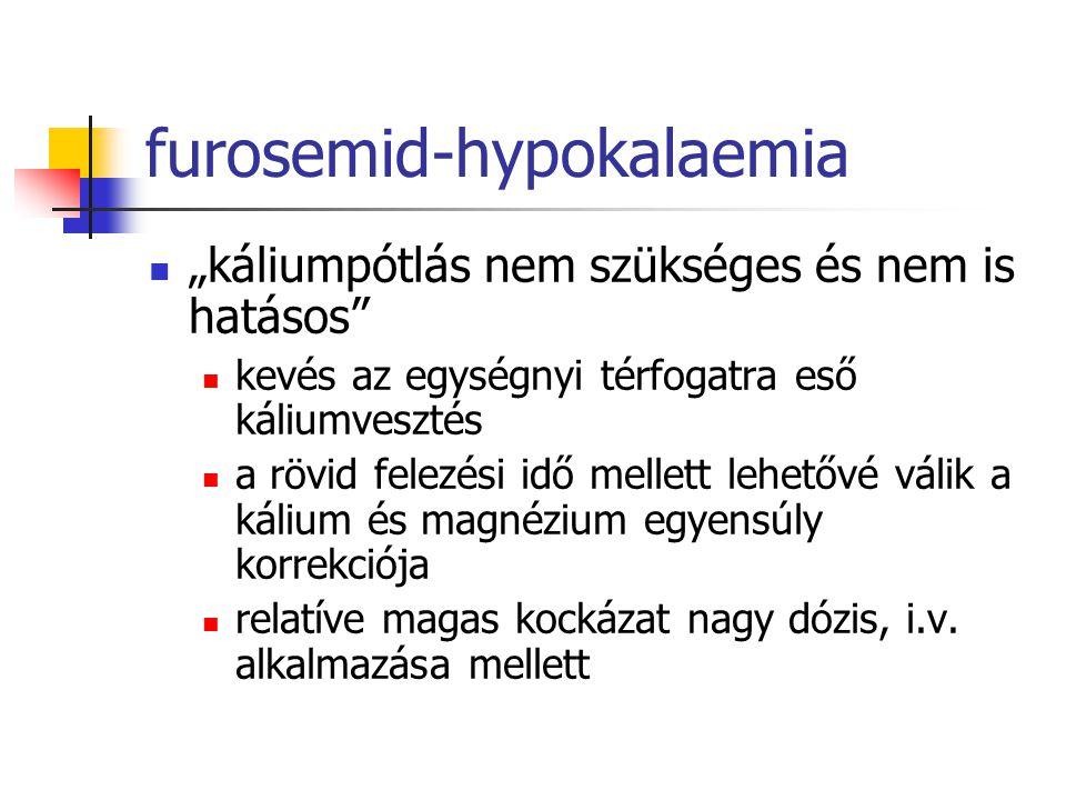"""furosemid-hypokalaemia """"káliumpótlás nem szükséges és nem is hatásos"""" kevés az egységnyi térfogatra eső káliumvesztés a rövid felezési idő mellett leh"""
