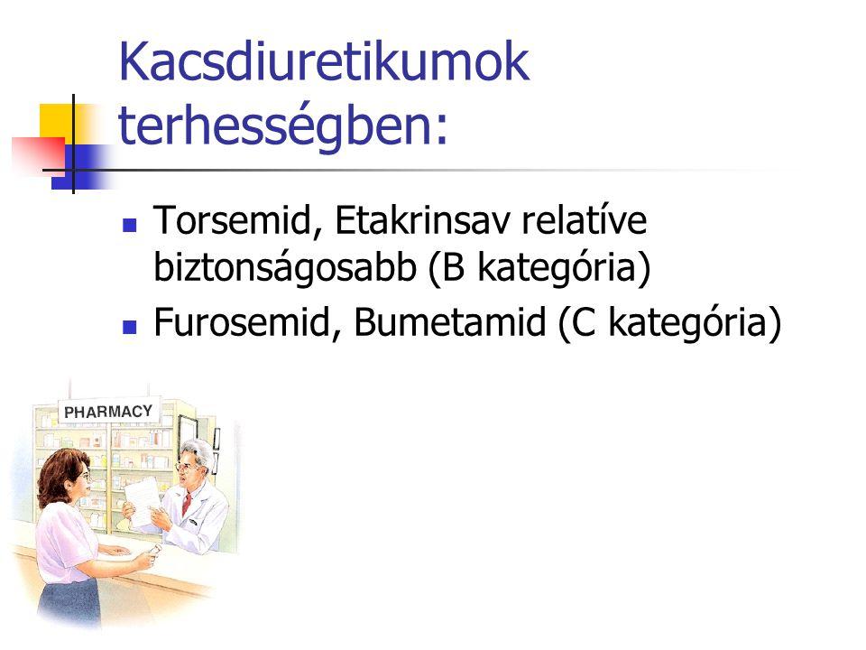 Kacsdiuretikumok terhességben: Torsemid, Etakrinsav relatíve biztonságosabb (B kategória) Furosemid, Bumetamid (C kategória)