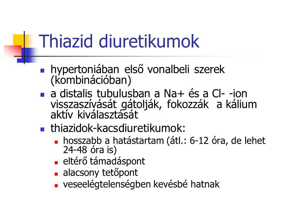 Thiazid diuretikumok hypertoniában első vonalbeli szerek (kombinációban) a distalis tubulusban a Na+ és a Cl- -ion visszaszívását gátolják, fokozzák a