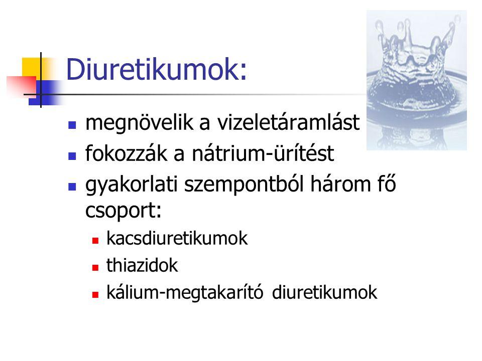 Diuretikumok: megnövelik a vizeletáramlást fokozzák a nátrium-ürítést gyakorlati szempontból három fő csoport: kacsdiuretikumok thiazidok kálium-megta