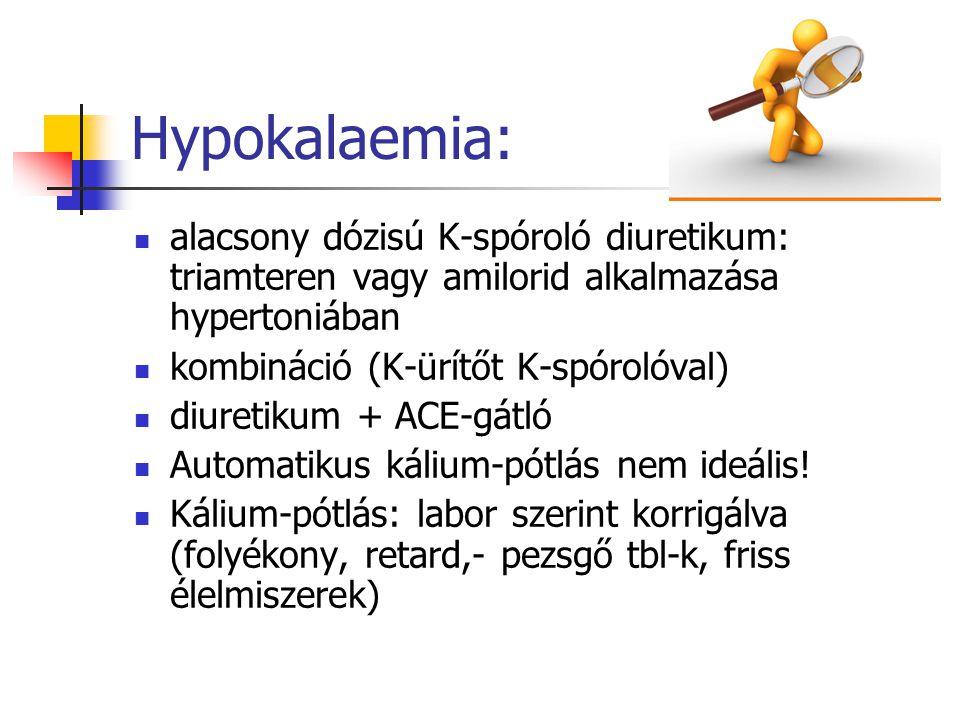 Hypokalaemia: alacsony dózisú K-spóroló diuretikum: triamteren vagy amilorid alkalmazása hypertoniában kombináció (K-ürítőt K-spórolóval) diuretikum +