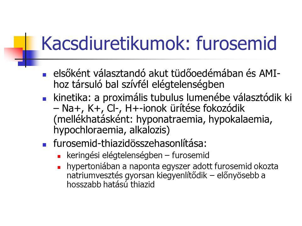 Kacsdiuretikumok: furosemid elsőként választandó akut tüdőoedémában és AMI- hoz társuló bal szívfél elégtelenségben kinetika: a proximális tubulus lum