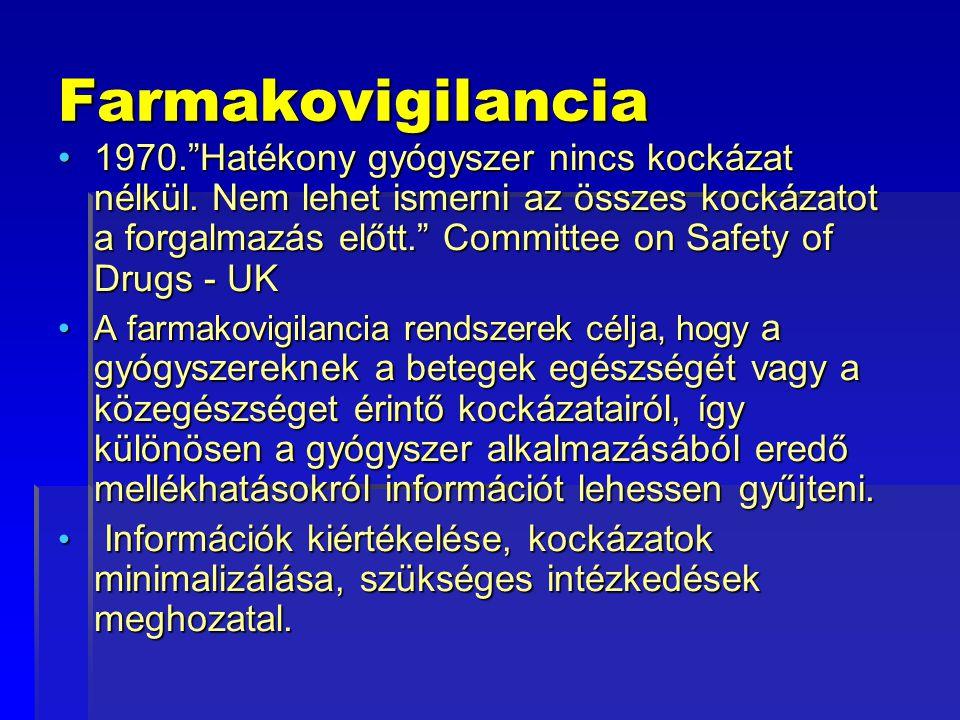 """Farmakovigilancia 1970.""""Hatékony gyógyszer nincs kockázat nélkül. Nem lehet ismerni az összes kockázatot a forgalmazás előtt."""" Committee on Safety of"""