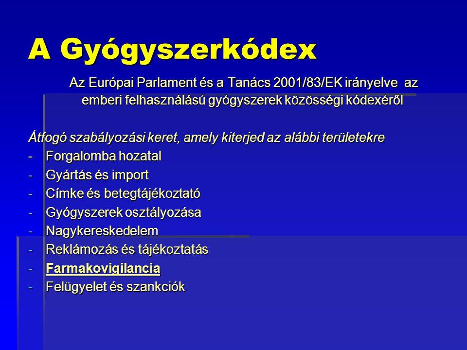 A Gyógyszerkódex Az Európai Parlament és a Tanács 2001/83/EK irányelve az emberi felhasználású gyógyszerek közösségi kódexéről Az Európai Parlament és