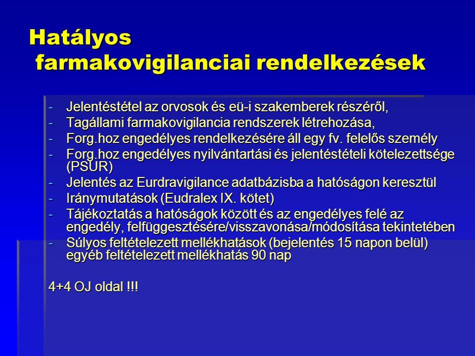 Hatályos farmakovigilanciai rendelkezések -Jelentéstétel az orvosok és eü-i szakemberek részéről, -Tagállami farmakovigilancia rendszerek létrehozása,