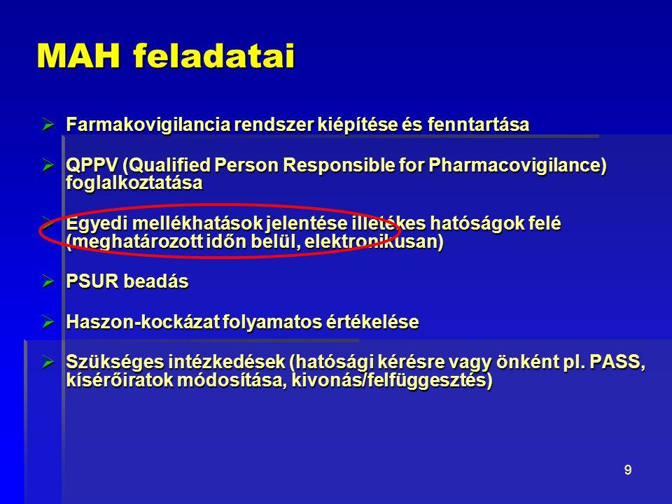 9 MAH feladatai  Farmakovigilancia rendszer kiépítése és fenntartása  Farmakovigilancia rendszer kiépítése és fenntartása  QPPV (Qualified Person R