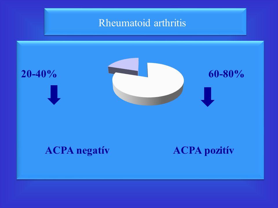 ACPA negatívACPA pozitív 60-80%20-40% Rheumatoid arthritis