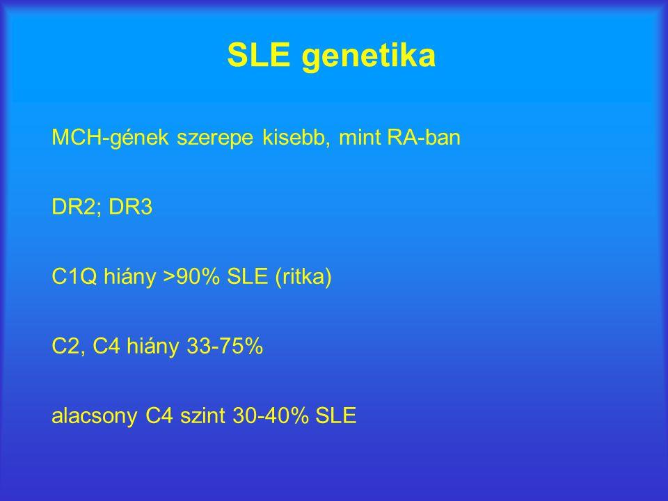 SLE genetika MCH-gének szerepe kisebb, mint RA-ban DR2; DR3 C1Q hiány >90% SLE (ritka) C2, C4 hiány 33-75% alacsony C4 szint 30-40% SLE