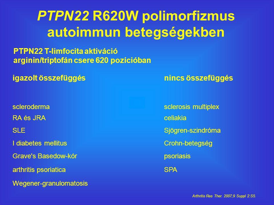PTPN22 R620W polimorfizmus autoimmun betegségekben igazolt összefüggésnincs összefüggés sclerodermasclerosis multiplex RA és JRAceliakia SLESjögren-szindróma I diabetes mellitusCrohn-betegség Grave s Basedow-kórpsoriasis arthritis psoriaticaSPA Wegener-granulomatosis Arthritis Res Ther.