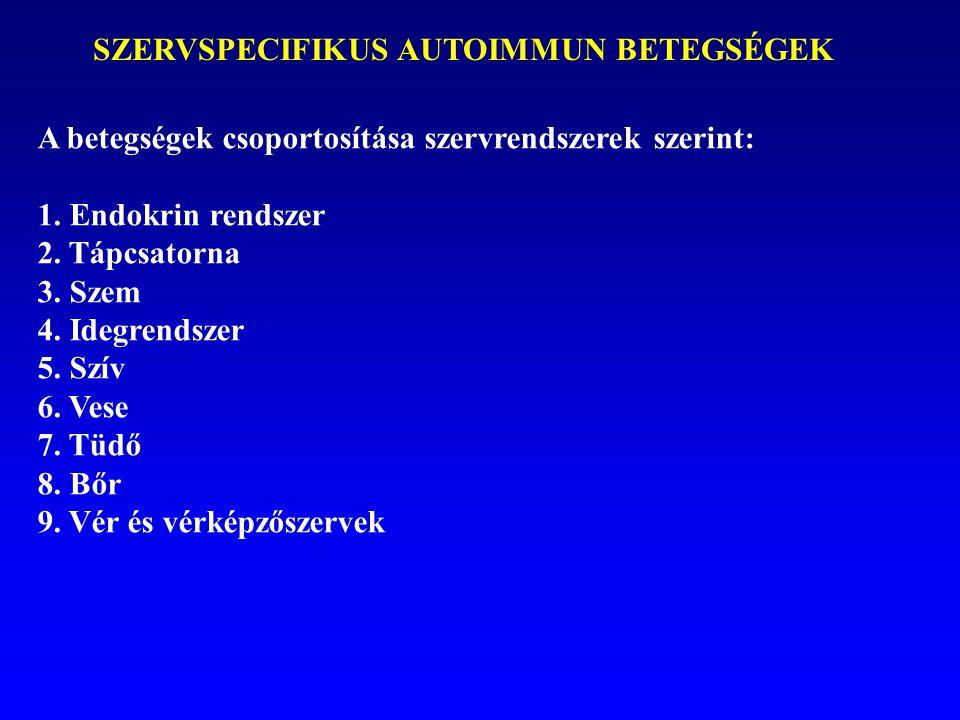 SZERVSPECIFIKUS AUTOIMMUN BETEGSÉGEK A betegségek csoportosítása szervrendszerek szerint: 1. Endokrin rendszer 2. Tápcsatorna 3. Szem 4. Idegrendszer
