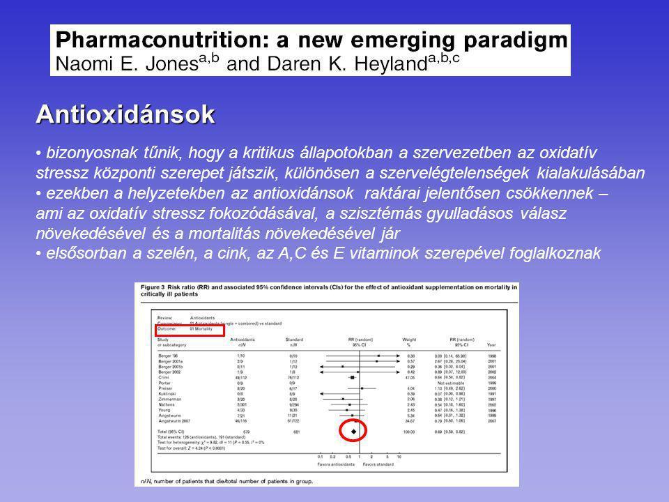 Antioxidánsok bizonyosnak tűnik, hogy a kritikus állapotokban a szervezetben az oxidatív stressz központi szerepet játszik, különösen a szervelégtelen