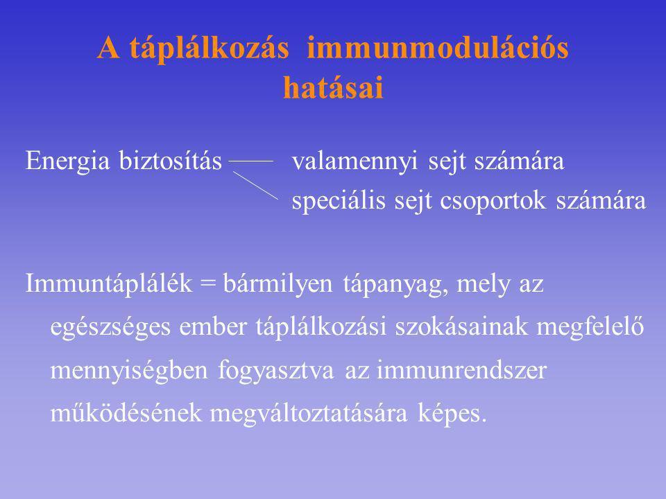 A táplálkozás immunmodulációs hatásai Energia biztosításvalamennyi sejt számára speciális sejt csoportok számára Immuntáplálék = bármilyen tápanyag, m