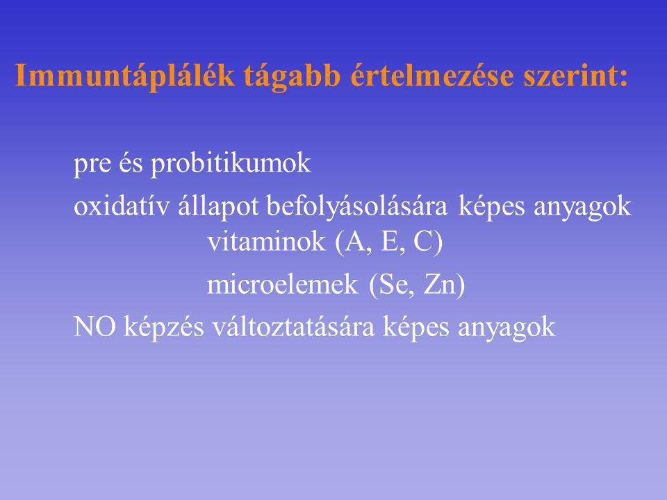 Immuntáplálék tágabb értelmezése szerint: pre és probitikumok oxidatív állapot befolyásolására képes anyagok vitaminok (A, E, C) microelemek (Se, Zn)