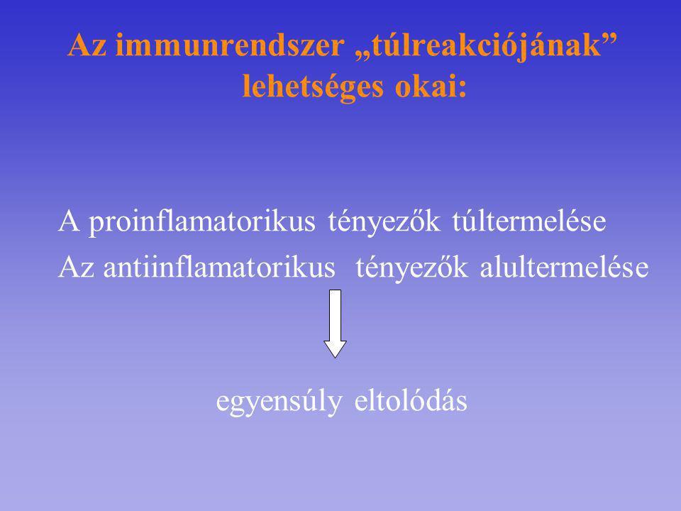 """Az immunrendszer """"túlreakciójának"""" lehetséges okai: A proinflamatorikus tényezők túltermelése Az antiinflamatorikus tényezők alultermelése egyensúly e"""