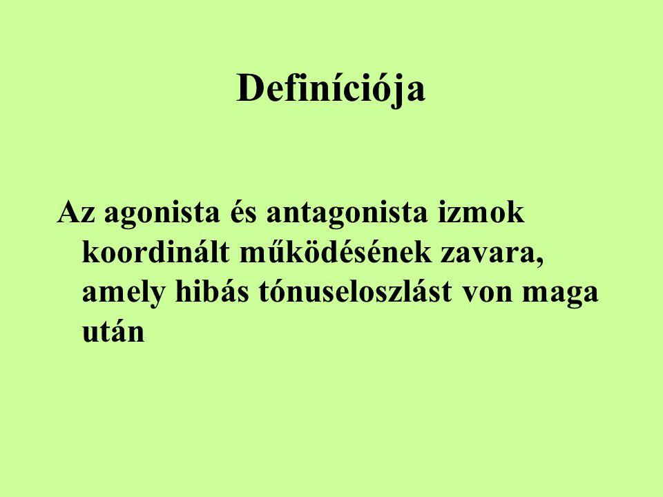 Definíciója Az agonista és antagonista izmok koordinált működésének zavara, amely hibás tónuseloszlást von maga után