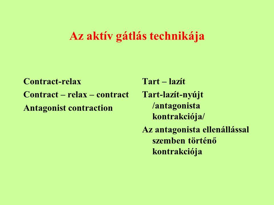 Az aktív gátlás technikája Contract-relax Contract – relax – contract Antagonist contraction Tart – lazít Tart-lazít-nyújt /antagonista kontrakciója/ Az antagonista ellenállással szemben történő kontrakciója