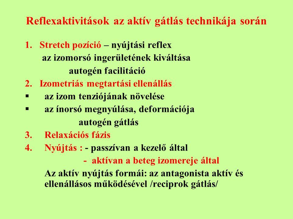Reflexaktivitások az aktív gátlás technikája során 1.