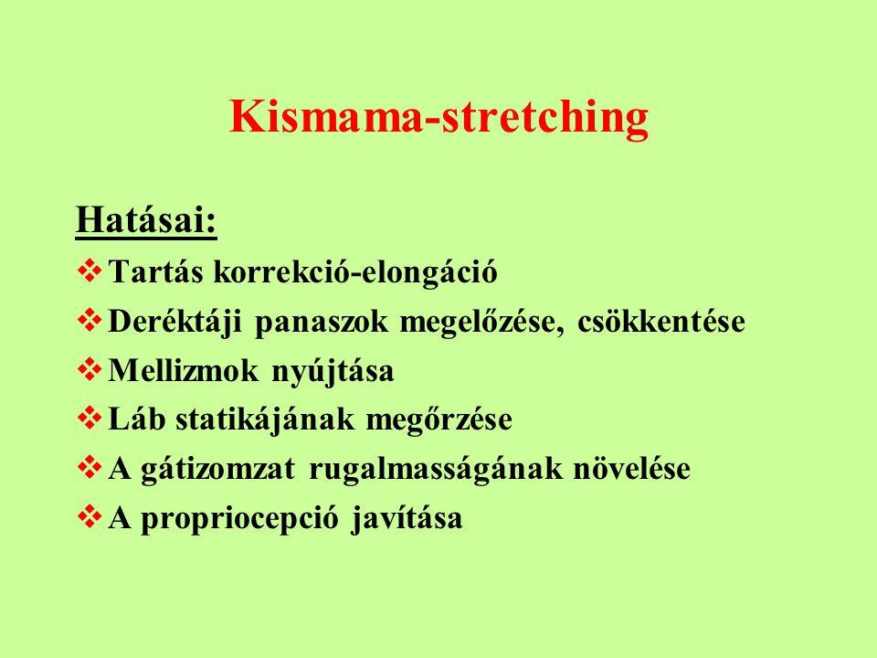 Kismama-stretching Hatásai:  Tartás korrekció-elongáció  Deréktáji panaszok megelőzése, csökkentése  Mellizmok nyújtása  Láb statikájának megőrzése  A gátizomzat rugalmasságának növelése  A propriocepció javítása