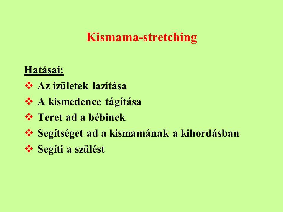 Kismama-stretching Hatásai:  Az izületek lazítása  A kismedence tágítása  Teret ad a bébinek  Segítséget ad a kismamának a kihordásban  Segíti a szülést