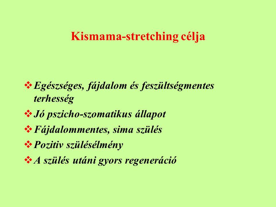 Kismama-stretching célja  Egészséges, fájdalom és feszültségmentes terhesség  Jó pszicho-szomatikus állapot  Fájdalommentes, sima szülés  Pozitiv szülésélmény  A szülés utáni gyors regeneráció