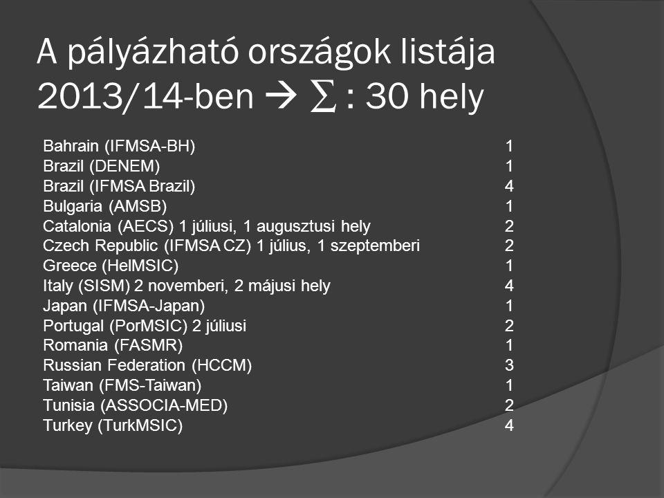 A pályázható országok listája 2013/14-ben  ∑ : 30 hely Bahrain (IFMSA-BH) 1 Brazil (DENEM) 1 Brazil (IFMSA Brazil) 4 Bulgaria (AMSB)1 Catalonia (AECS) 1 júliusi, 1 augusztusi hely 2 Czech Republic (IFMSA CZ) 1 július, 1 szeptemberi 2 Greece (HelMSIC) 1 Italy (SISM) 2 novemberi, 2 májusi hely 4 Japan (IFMSA-Japan) 1 Portugal (PorMSIC) 2 júliusi 2 Romania (FASMR) 1 Russian Federation (HCCM) 3 Taiwan (FMS-Taiwan) 1 Tunisia (ASSOCIA-MED) 2 Turkey (TurkMSIC) 4