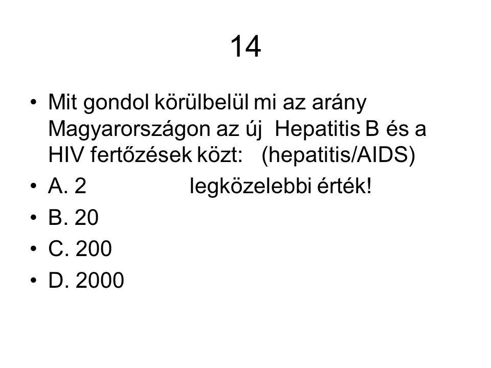 14 Mit gondol körülbelül mi az arány Magyarországon az új Hepatitis B és a HIV fertőzések közt: (hepatitis/AIDS) A. 2 legközelebbi érték! B. 20 C. 200