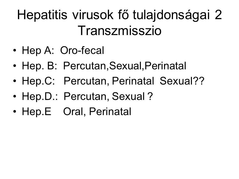 Hepatitis virusok fő tulajdonságai 2 Transzmisszio Hep A: Oro-fecal Hep. B: Percutan,Sexual,Perinatal Hep.C: Percutan, Perinatal Sexual?? Hep.D.: Perc
