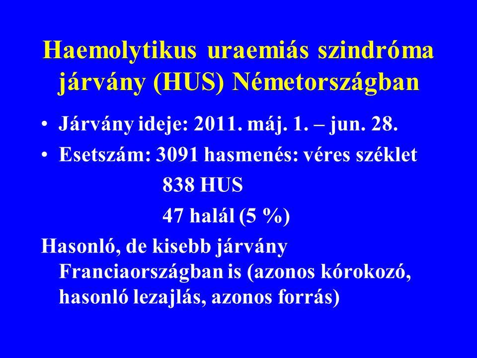 Haemolytikus uraemiás szindróma járvány (HUS) Németországban 2011-ben Kórokozó: Shiga toxint (Stx) termelő Escherichia coli
