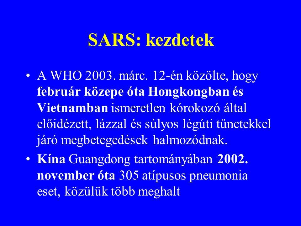 Severe Acute Respiratory Syndrome (SARS) Súlyos, akut légzőszervi tünetegyüttes