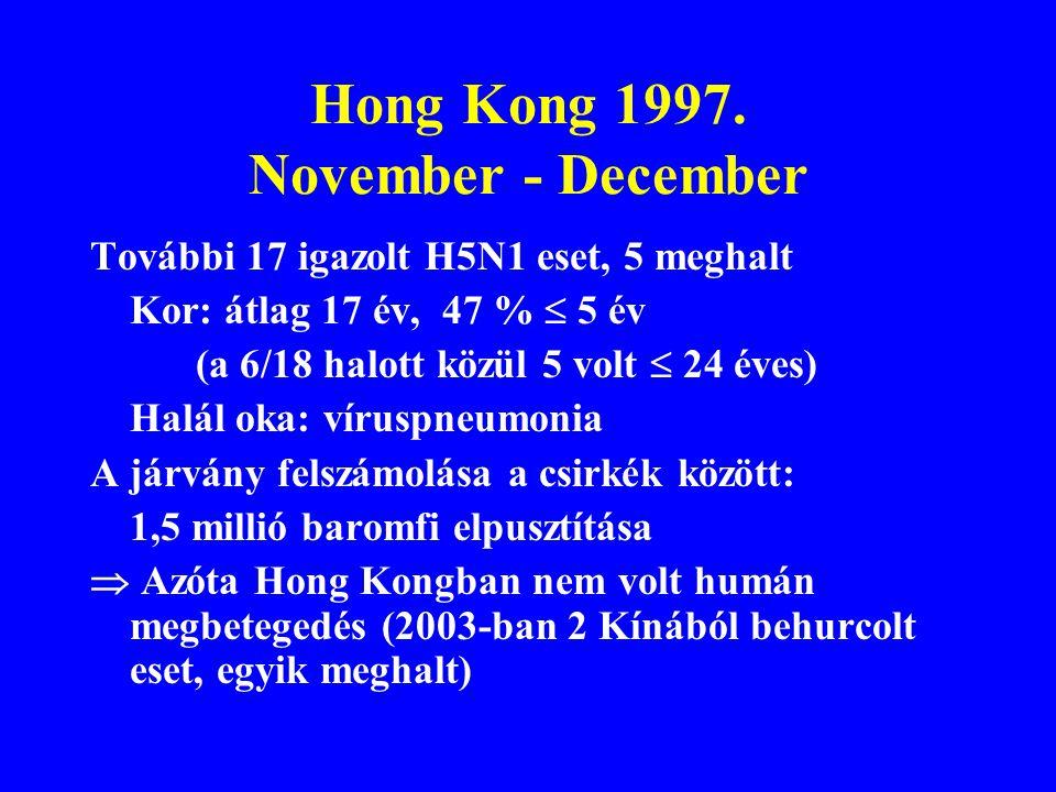 Hong Kong 1997 3 éves fiú: 05.09: láz, lobos torok, köhögés. 05.15: progrediáló tünetek  kórház 05.18: virus pneumonia  Intenzív osztály, lélegeztet