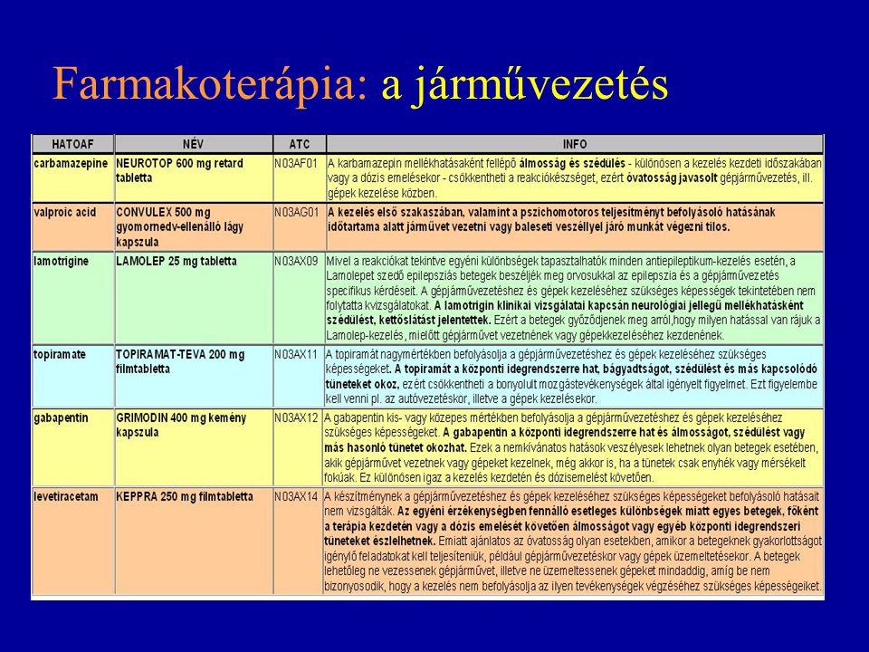 Farmakoterápia: a járművezetés
