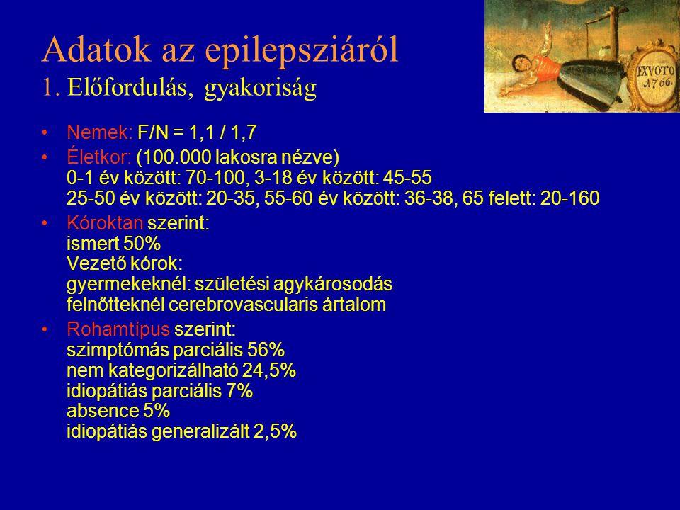 Adatok az epilepsziáról 1. Előfordulás, gyakoriság Nemek: F/N = 1,1 / 1,7 Életkor: (100.000 lakosra nézve) 0-1 év között: 70-100, 3-18 év között: 45-5