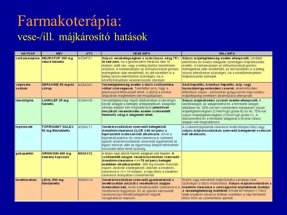 Farmakoterápia: vese-/ill. májkárosító hatások