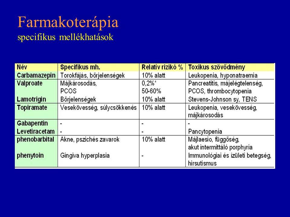 Farmakoterápia specifikus mellékhatások